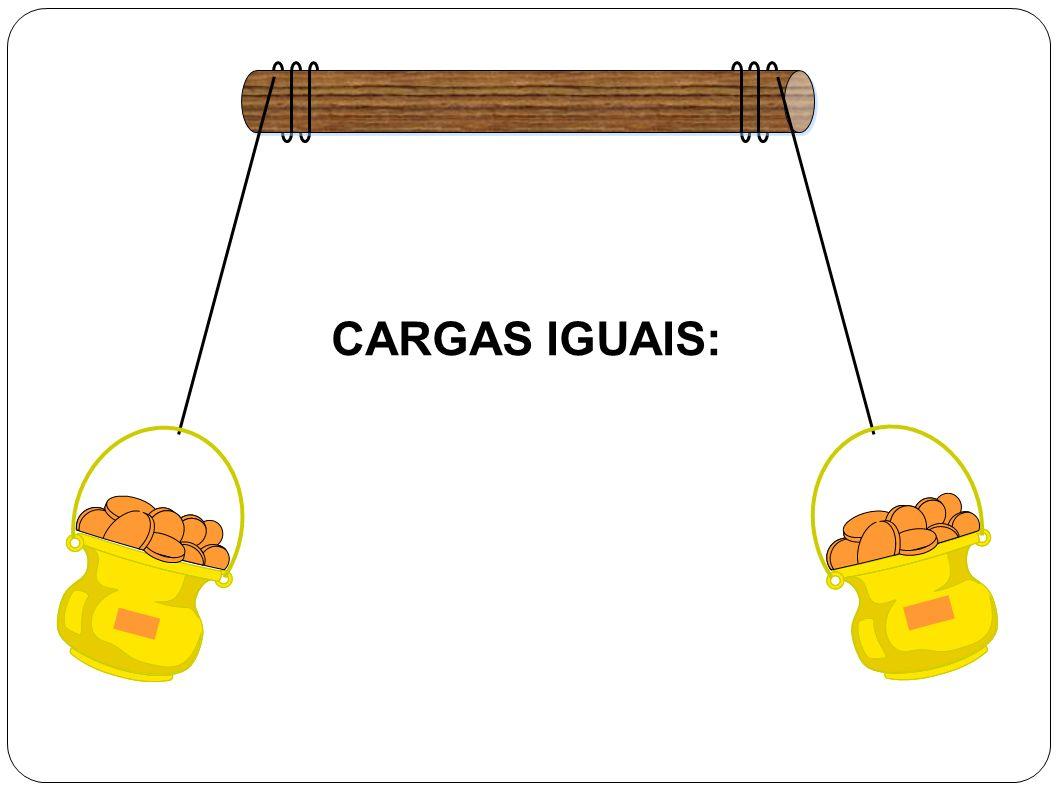 CARGAS IGUAIS: - -