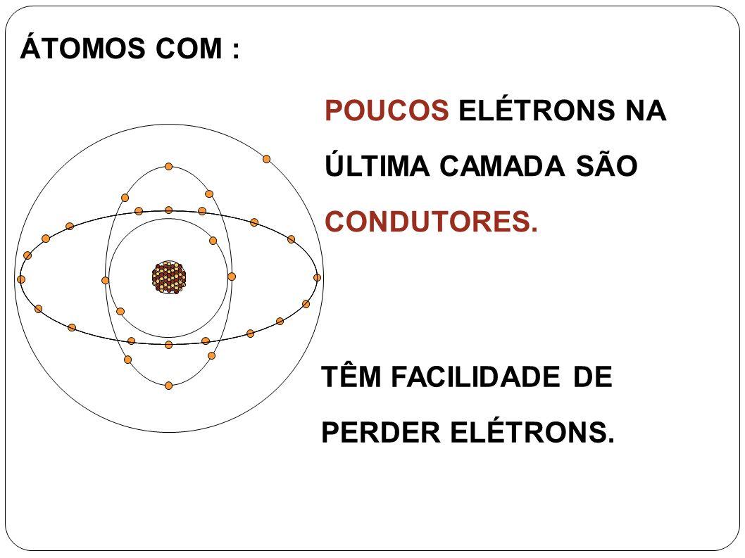 ÁTOMOS COM : POUCOS ELÉTRONS NA ÚLTIMA CAMADA SÃO CONDUTORES. TÊM FACILIDADE DE PERDER ELÉTRONS.
