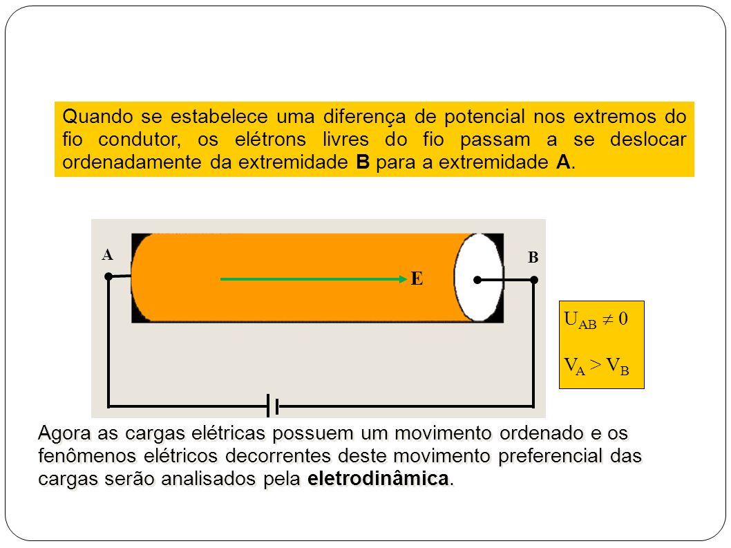 Quando se estabelece uma diferença de potencial nos extremos do fio condutor, os elétrons livres do fio passam a se deslocar ordenadamente da extremidade B para a extremidade A.