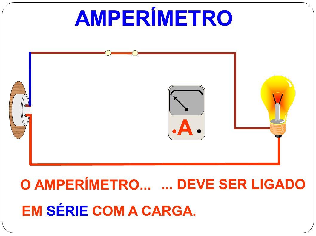 A AMPERÍMETRO O AMPERÍMETRO... ... DEVE SER LIGADO