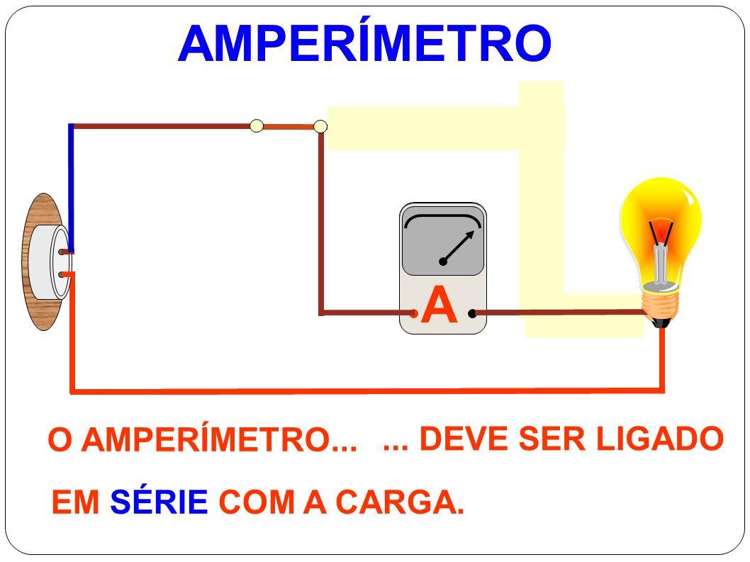A A AMPERÍMETRO O AMPERÍMETRO... ... DEVE SER LIGADO