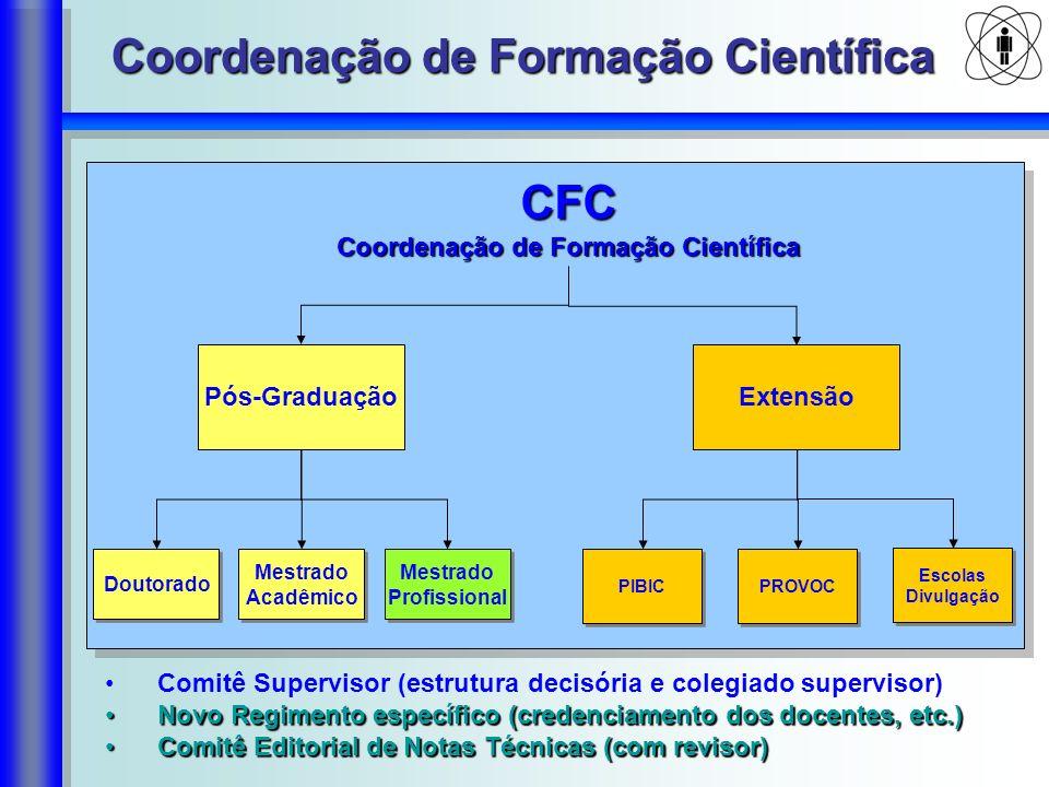 Coordenação de Formação Científica Coordenação de Formação Científica