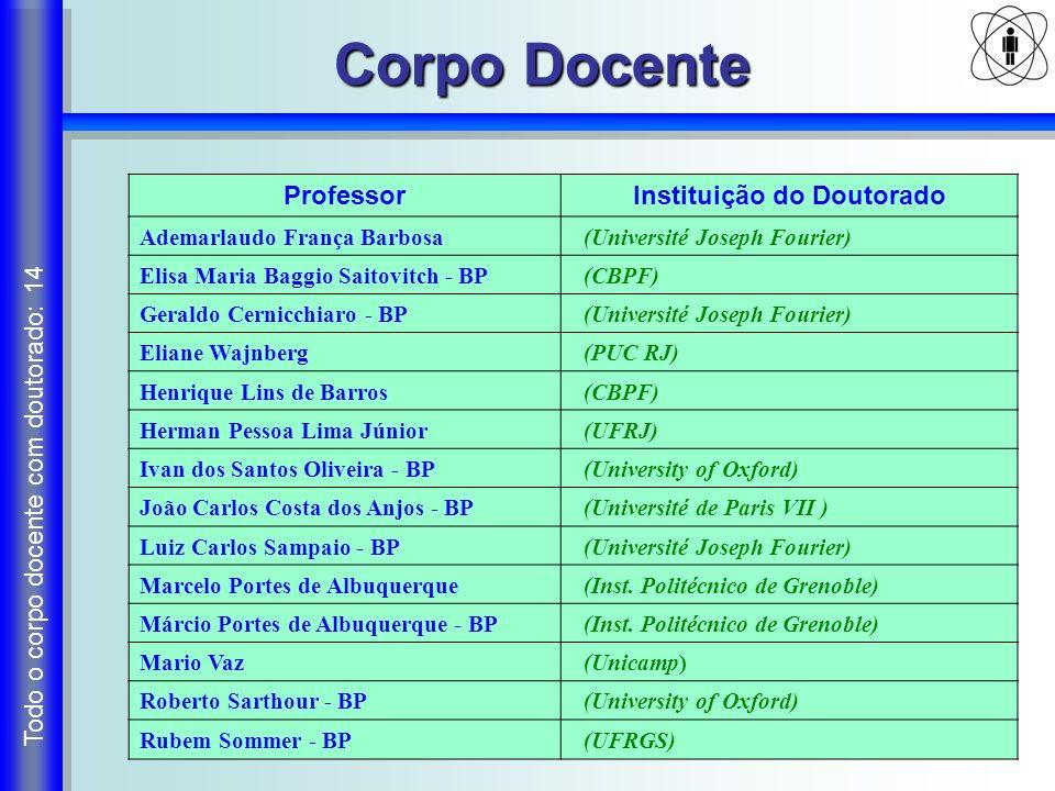 Instituição do Doutorado