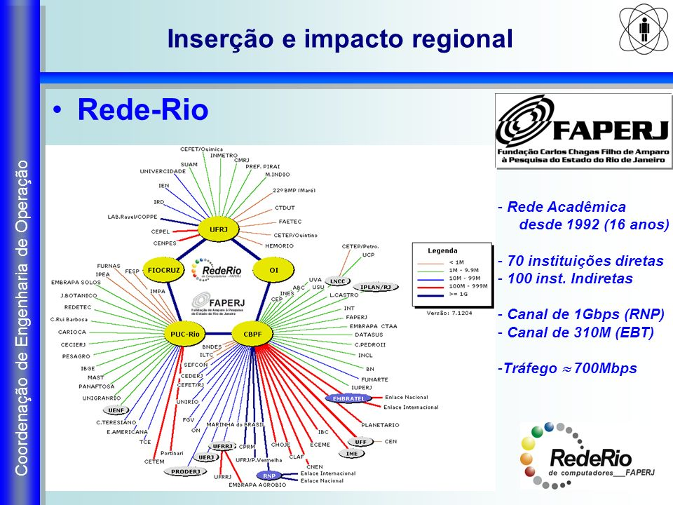Inserção e impacto regional