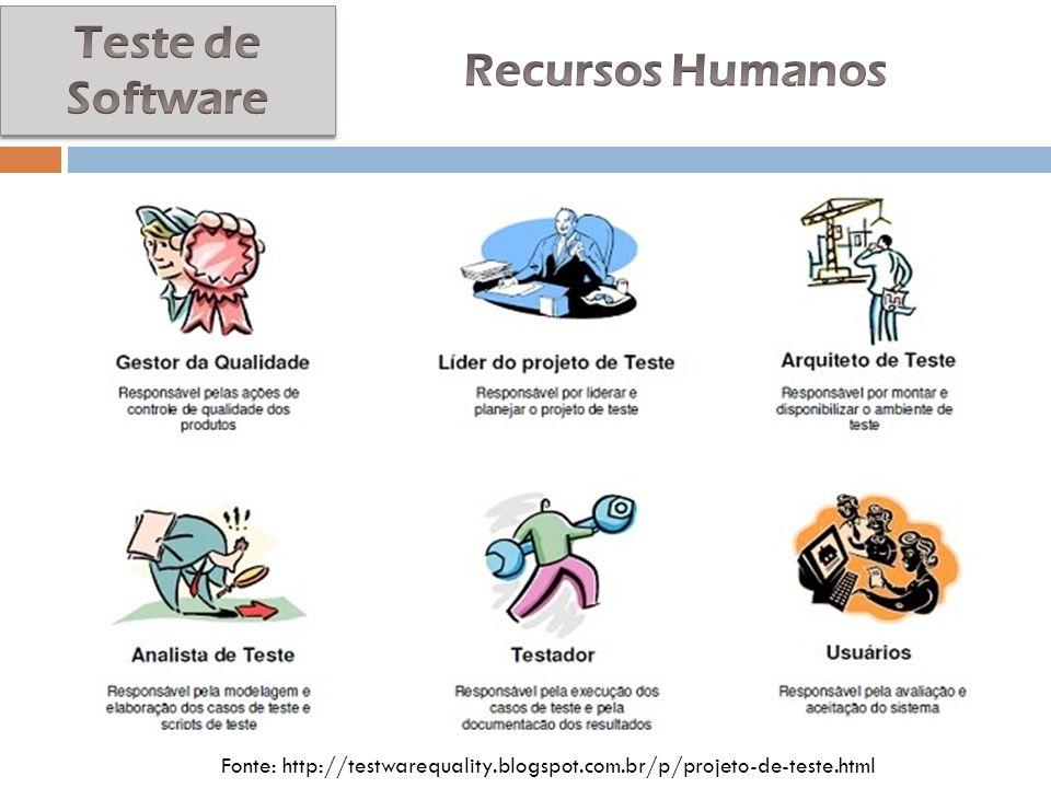 Teste de Software Recursos Humanos