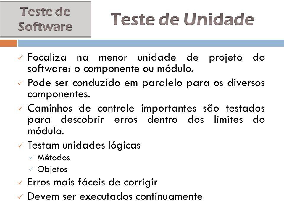 Teste de Unidade Teste de Software