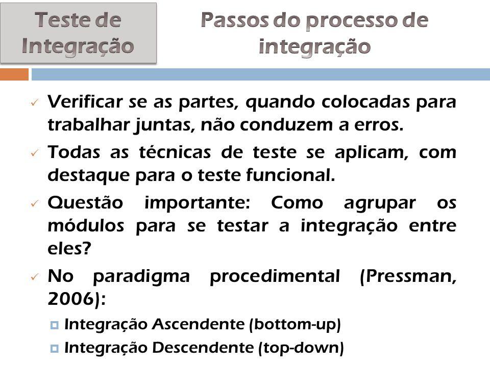 Passos do processo de integração