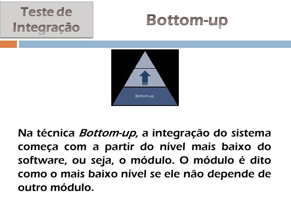Bottom-up Teste de Integração
