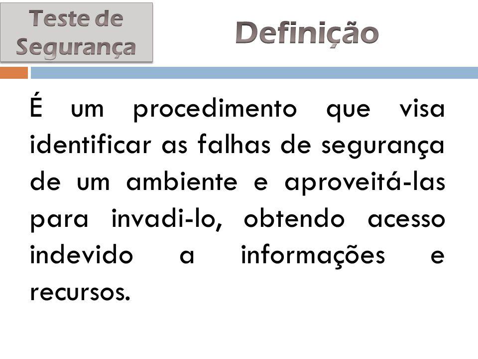 Teste de Segurança Definição.