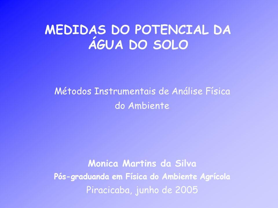 MEDIDAS DO POTENCIAL DA ÁGUA DO SOLO