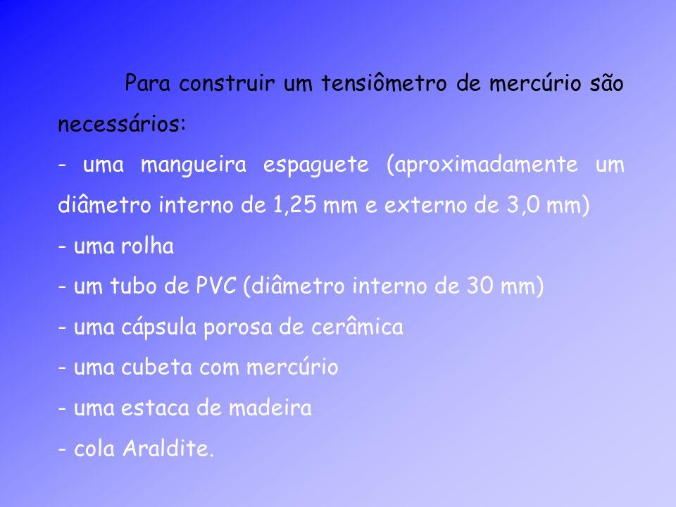 Para construir um tensiômetro de mercúrio são necessários: