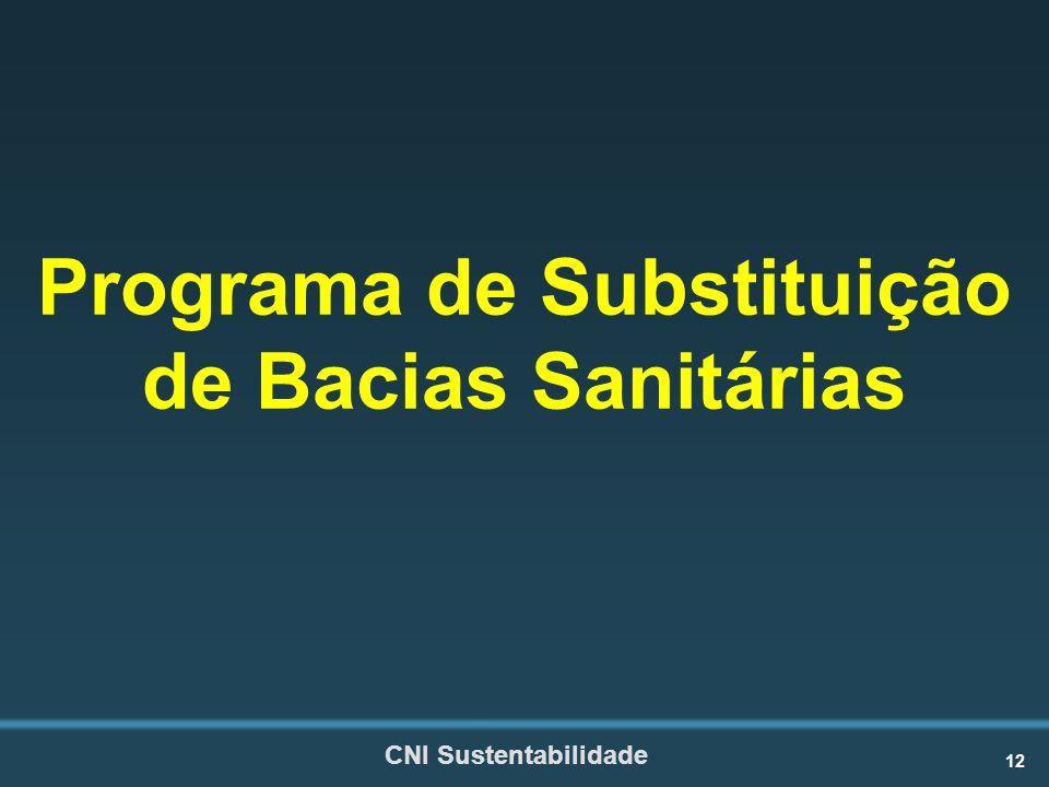 Programa de Substituição de Bacias Sanitárias