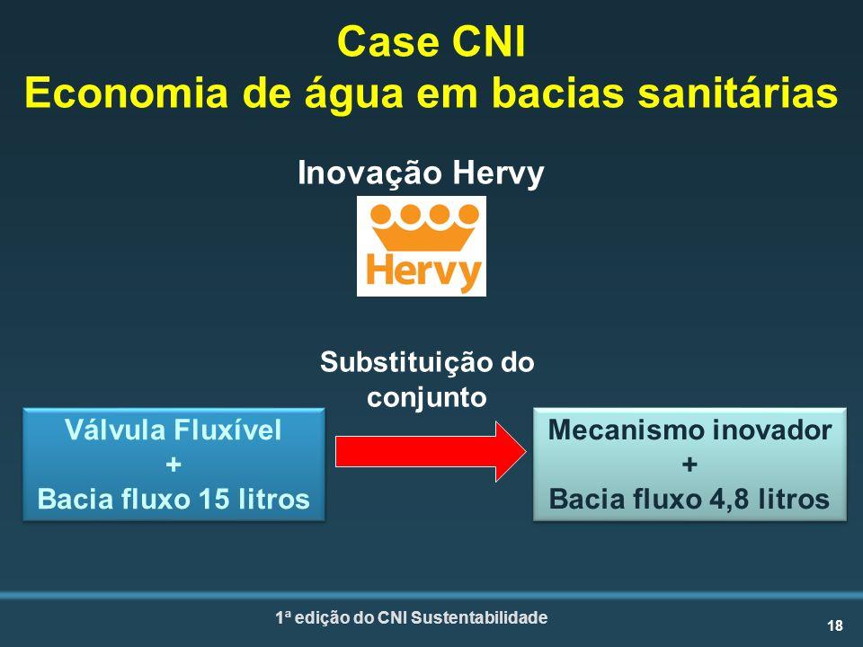 Case CNI Economia de água em bacias sanitárias