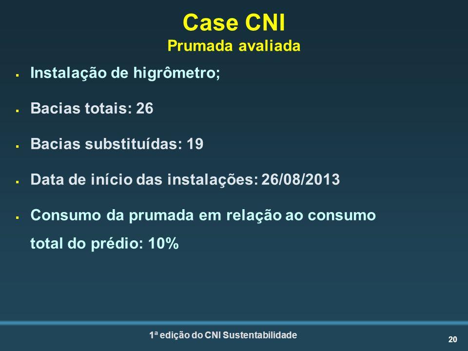Case CNI Prumada avaliada