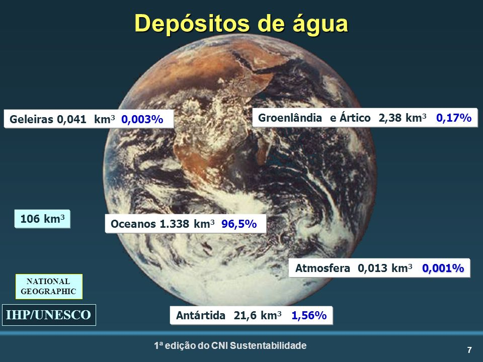 Groenlândia e Ártico 2,38 km3 0,17%