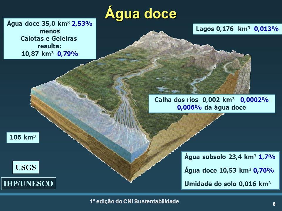 Água doce USGS IHP/UNESCO Água doce 35,0 km3 2,53% menos