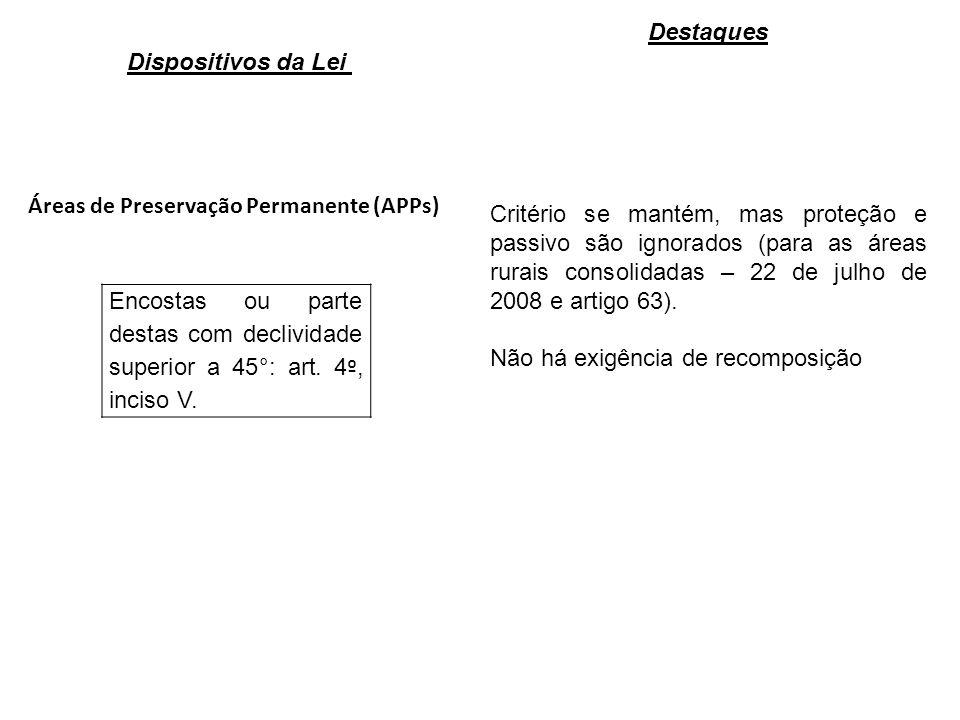 Destaques Dispositivos da Lei. Áreas de Preservação Permanente (APPs)