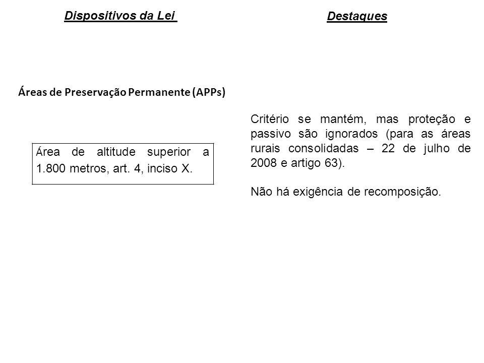 Dispositivos da Lei Destaques. Áreas de Preservação Permanente (APPs)