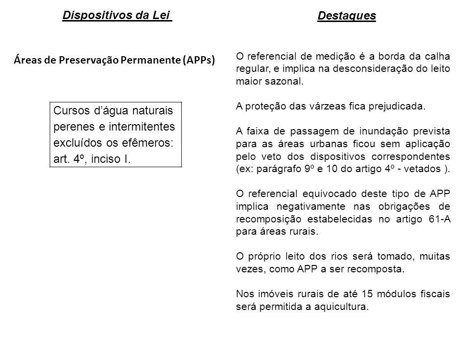 Áreas de Preservação Permanente (APPs)