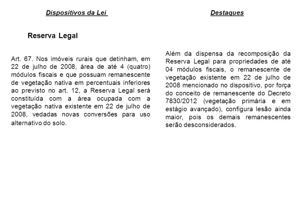 Reserva Legal Dispositivos da Lei Destaques