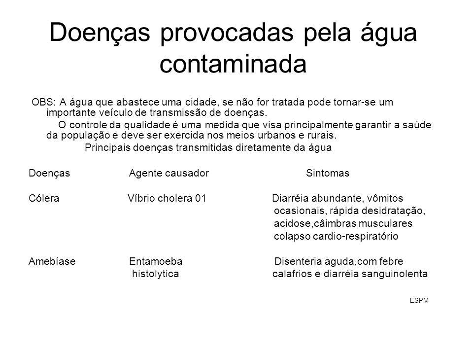 Doenças provocadas pela água contaminada