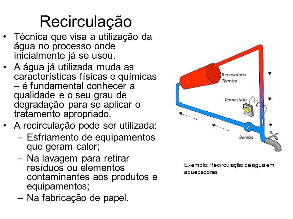 Recirculação Técnica que visa a utilização da água no processo onde inicialmente já se usou.