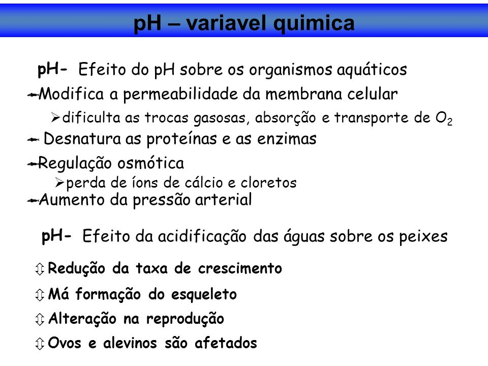 pH – variavel quimica pH- Efeito do pH sobre os organismos aquáticos