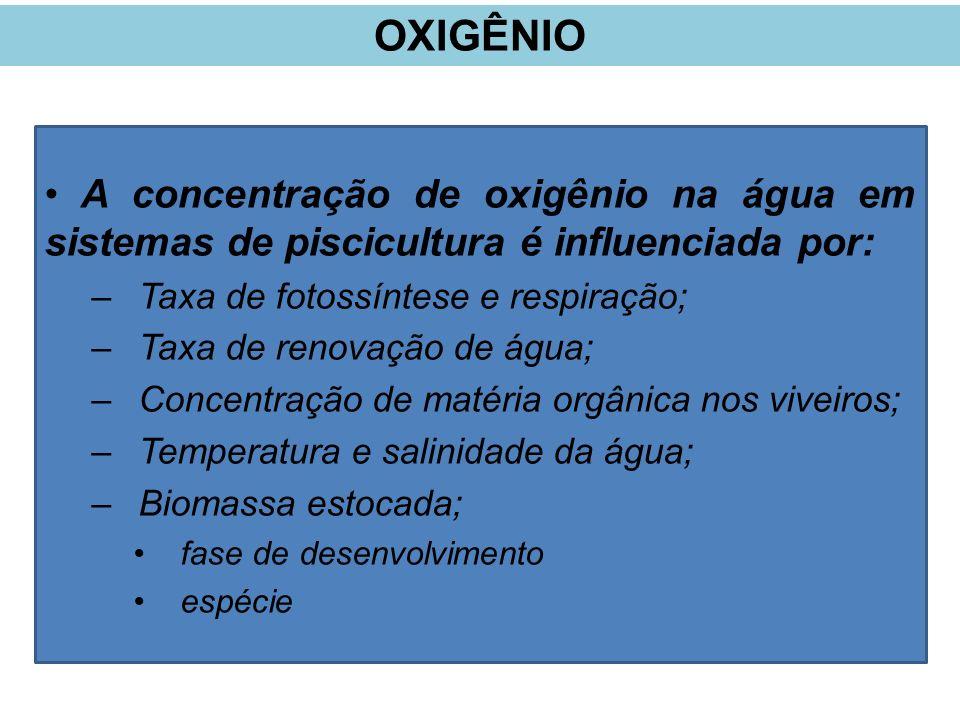 OXIGÊNIO A concentração de oxigênio na água em sistemas de piscicultura é influenciada por: Taxa de fotossíntese e respiração;