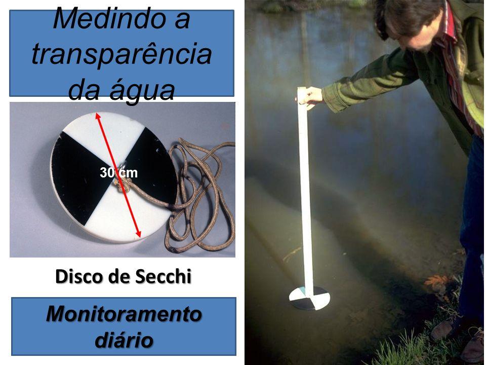 Medindo a transparência da água