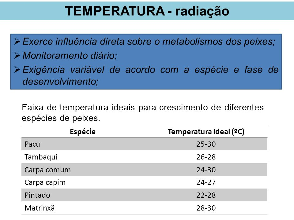 TEMPERATURA - radiação Temperatura Ideal (ºC)