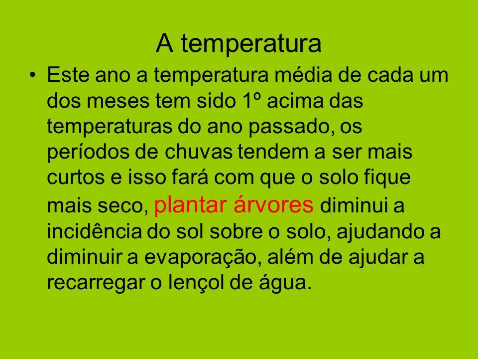 A temperatura