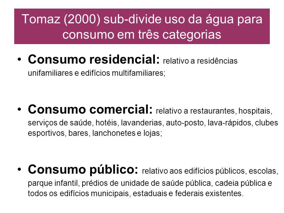 Tomaz (2000) sub-divide uso da água para consumo em três categorias
