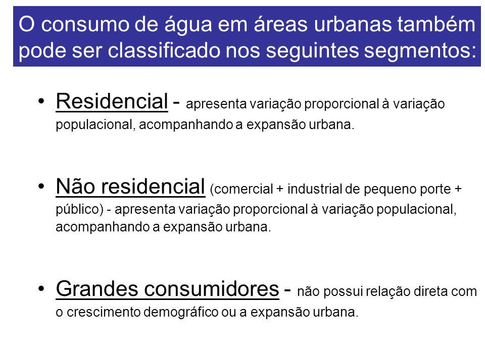 O consumo de água em áreas urbanas também pode ser classificado nos seguintes segmentos: