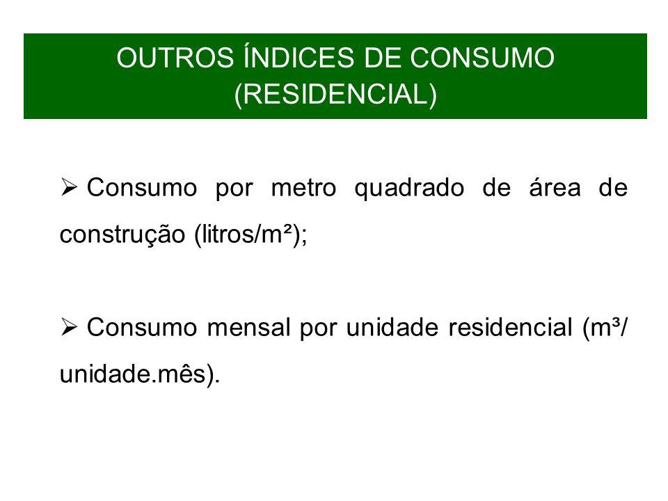 OUTROS ÍNDICES DE CONSUMO (RESIDENCIAL)