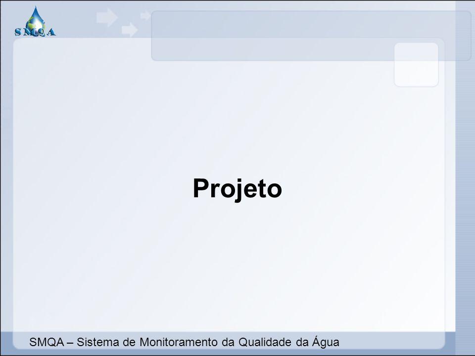 Projeto SMQA – Sistema de Monitoramento da Qualidade da Água
