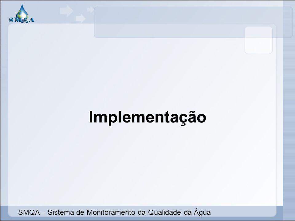 Implementação SMQA – Sistema de Monitoramento da Qualidade da Água