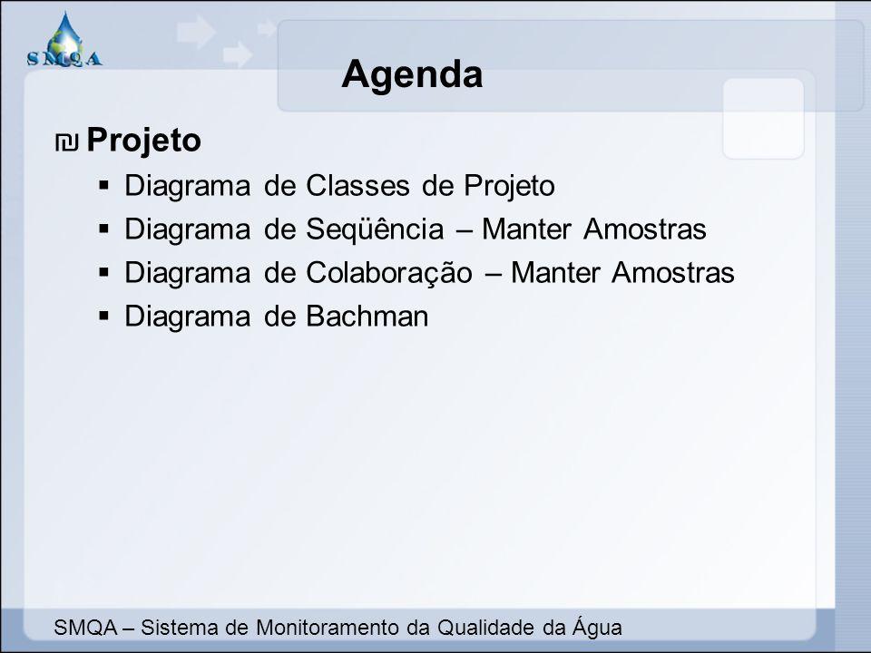 Agenda Projeto Diagrama de Classes de Projeto