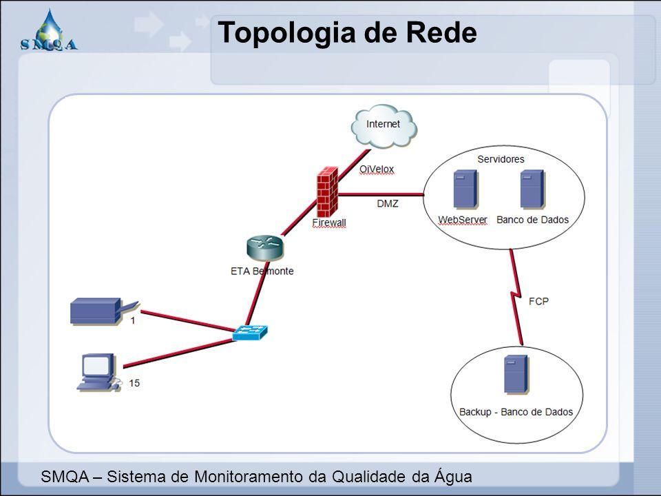 Topologia de Rede SMQA – Sistema de Monitoramento da Qualidade da Água