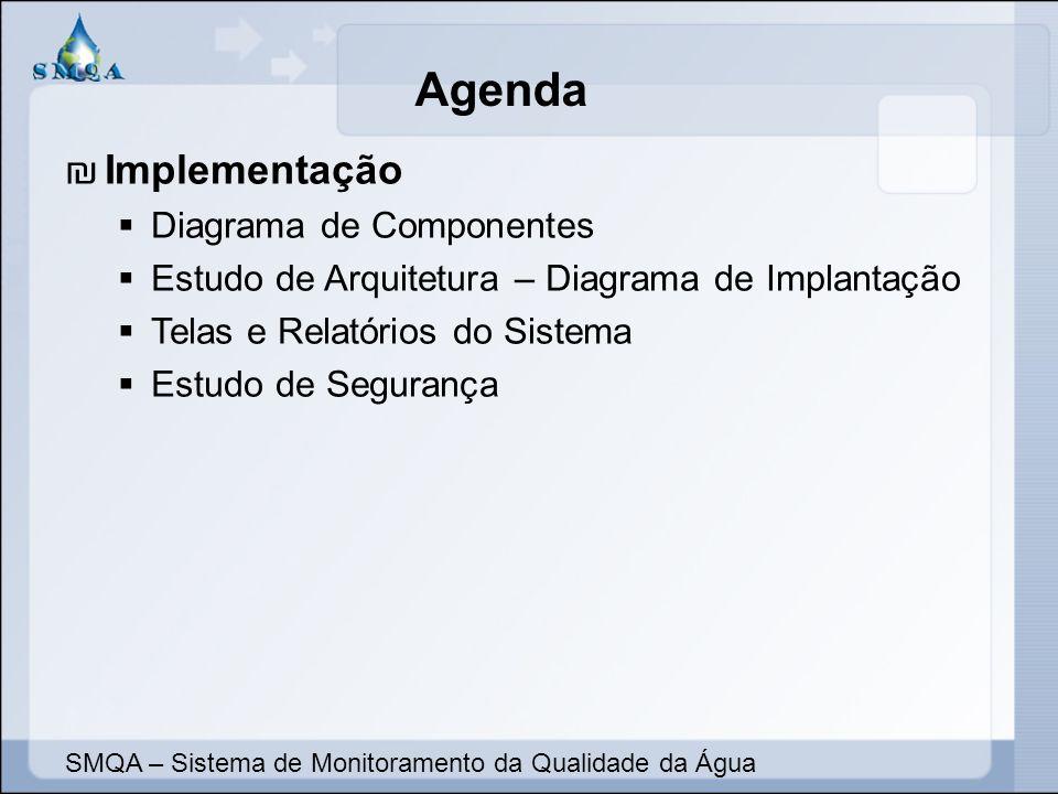 Agenda Implementação Diagrama de Componentes
