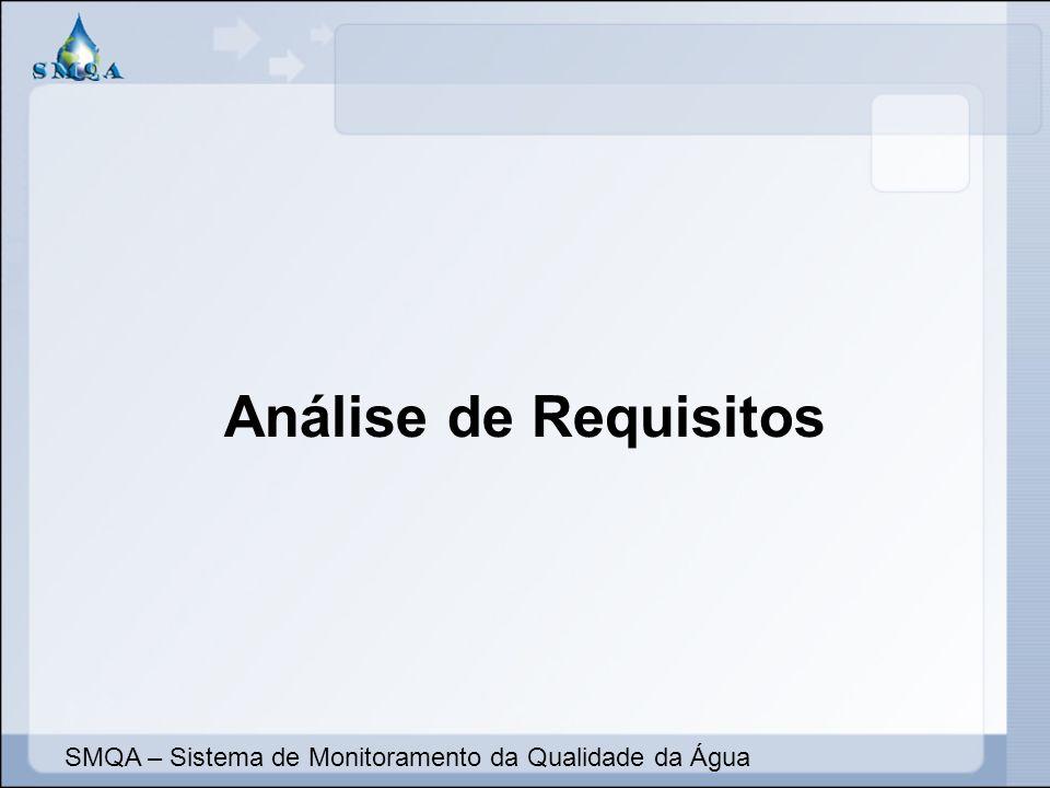 Análise de Requisitos SMQA – Sistema de Monitoramento da Qualidade da Água