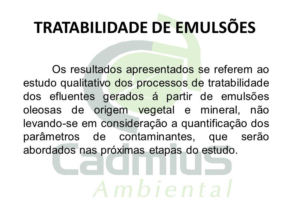 TRATABILIDADE DE EMULSÕES