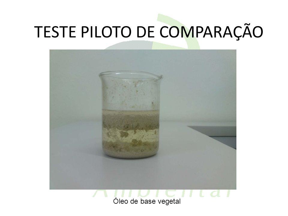 TESTE PILOTO DE COMPARAÇÃO