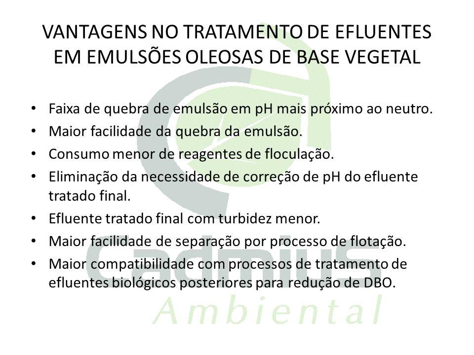 VANTAGENS NO TRATAMENTO DE EFLUENTES EM EMULSÕES OLEOSAS DE BASE VEGETAL