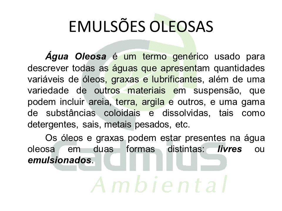EMULSÕES OLEOSAS