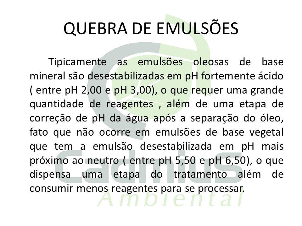 QUEBRA DE EMULSÕES