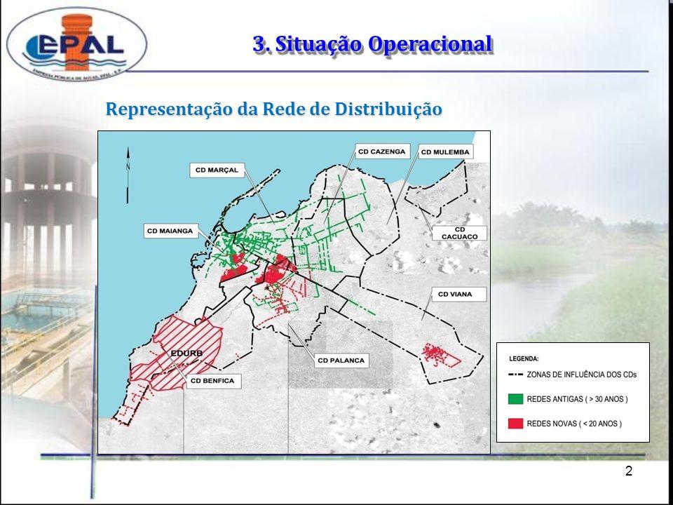 Representação da Rede de Distribuição