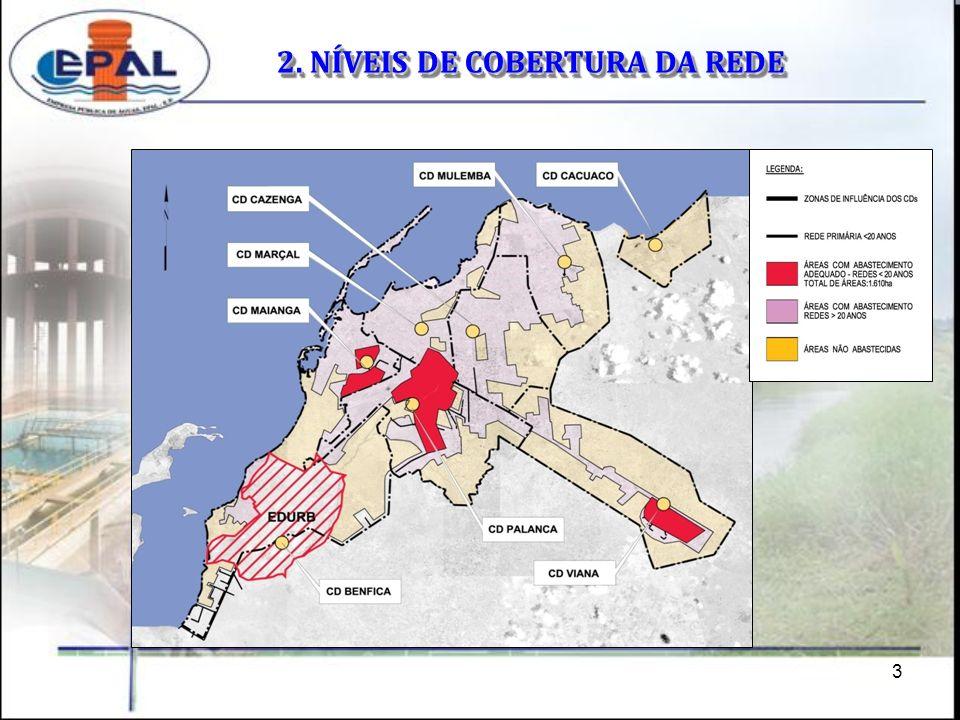 2. NÍVEIS DE COBERTURA DA REDE