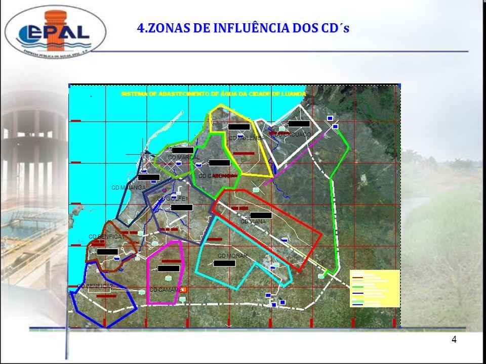 4.ZONAS DE INFLUÊNCIA DOS CD´s