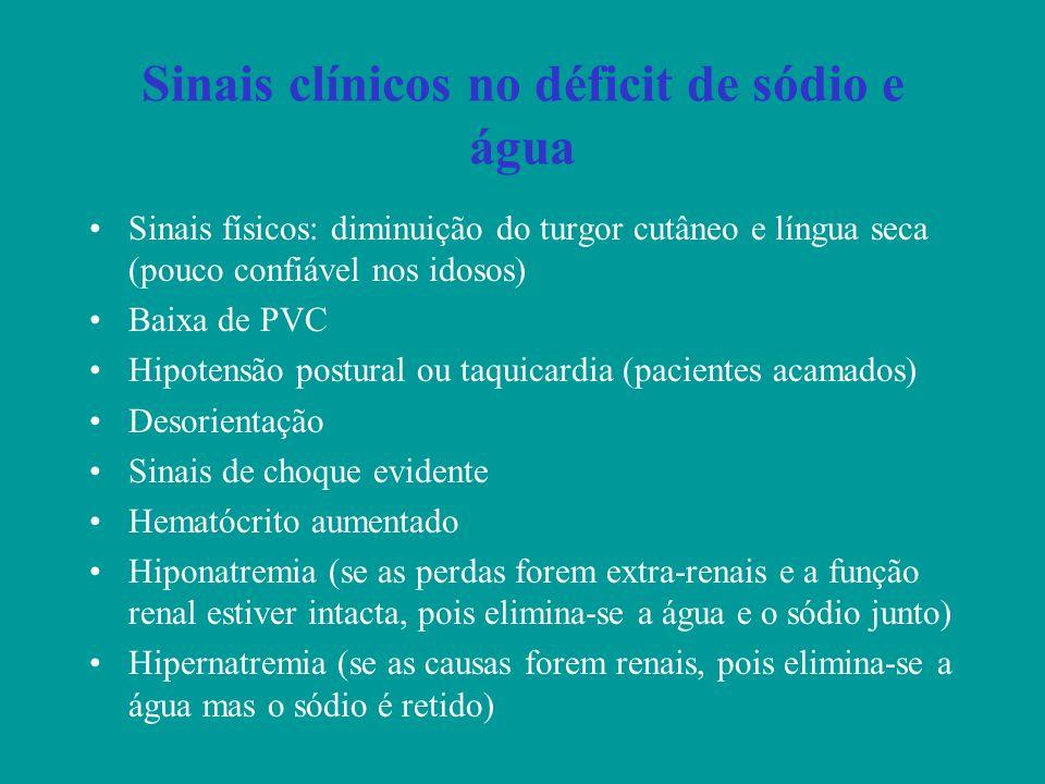 Sinais clínicos no déficit de sódio e água