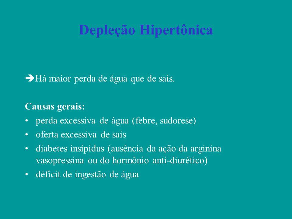 Depleção Hipertônica Há maior perda de água que de sais.